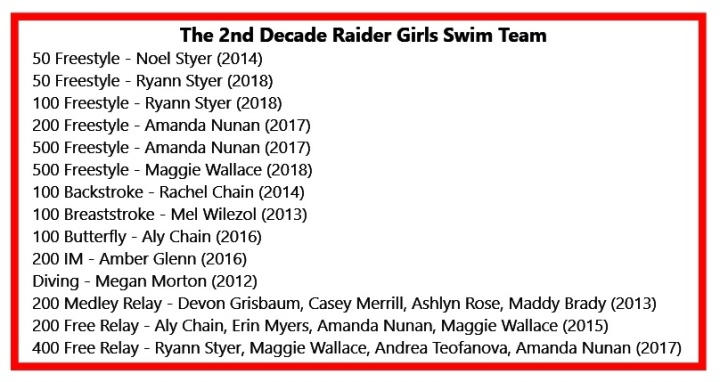 Girls Swim Decade.jpg