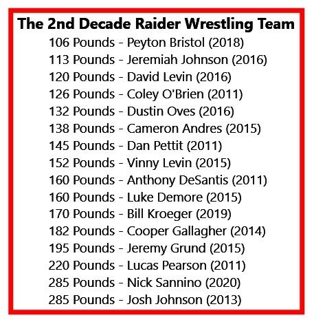 Wrestling Decade.jpg